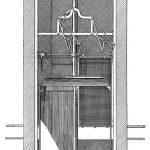 A-History-of-Elevator-Doors-Figure-8