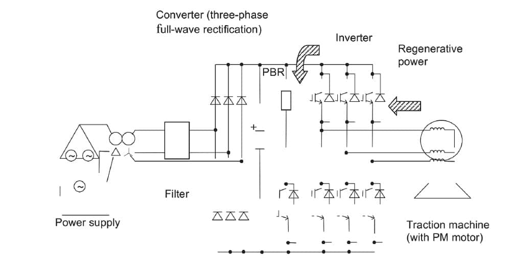 An-Effective-Energy-Saving-Elevator-Figure-1