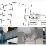 Anchoring-Guide-Rails-under-Seismic-Conditions-Figure-2