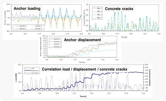 Anchoring-Guide-Rails-under-Seismic-Conditions-Figure