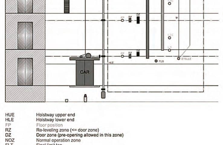 Breakthrough-in-Safe-and-Cost-Effective-Elevator-Hoistway-Control