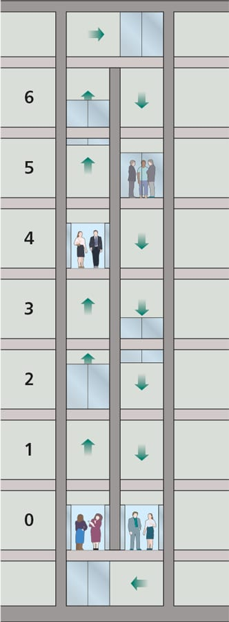 CIBSE Guide D- Transportation systems in buildings  2020  - Fig-1