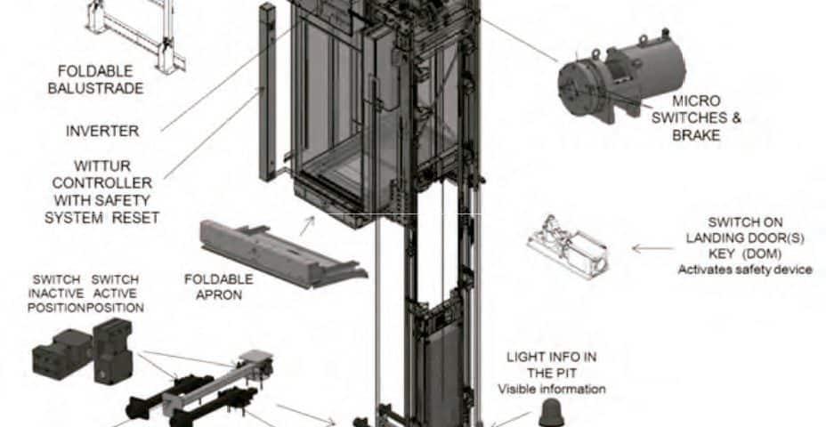 MRM-W-Line-Elevator-for-Modernization-Business-in-Compliance-with-EN-81-21