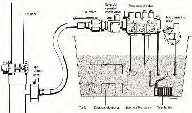 Making-Hydraulic-Elevators-Heat-Resilient-Symbol-Figure-1