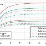 Making-Hydraulic-Elevators-Heat-Resilient-Symbol-Figure-6