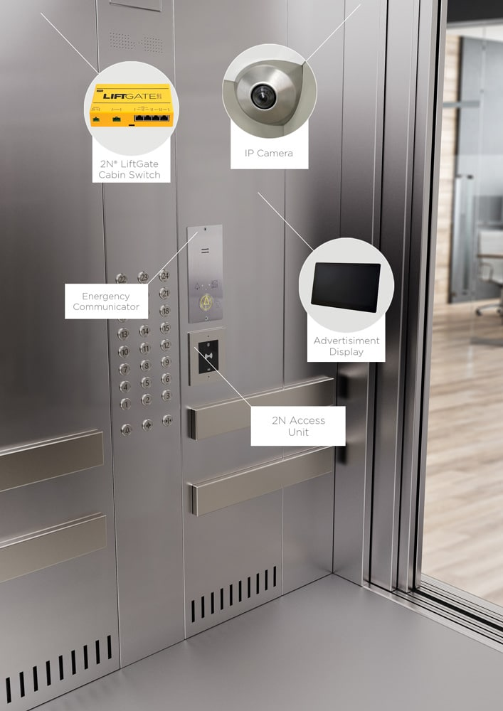 Smart Devices in the Elevator Car - 2