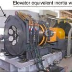 Technological-Development-of-the-Ultra-High-Speed-Elevator-with-a-Speed-of-1200-mpm-Figure-11