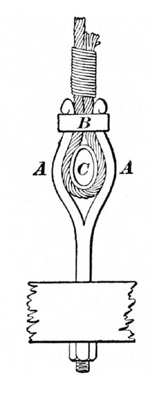 A-Brief-History-of-Elevator-Wire-Ropes,-Part-One-Figure-1
