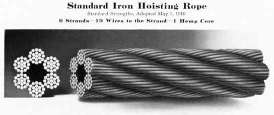A-Brief-History-of-Elevator-Wire-Ropes,-Part-One-Figure-2