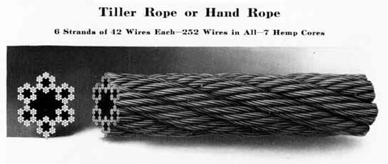 A-Brief-History-of-Elevator-Wire-Ropes,-Part-One-Figure-3