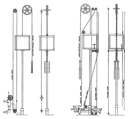 A-Brief-History-of-Elevator-Wire-Ropes,-Part-One-Figure-4