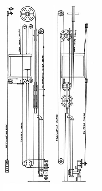 A-Brief-History-of-Elevator-Wire-Ropes,-Part-One-Figure-5
