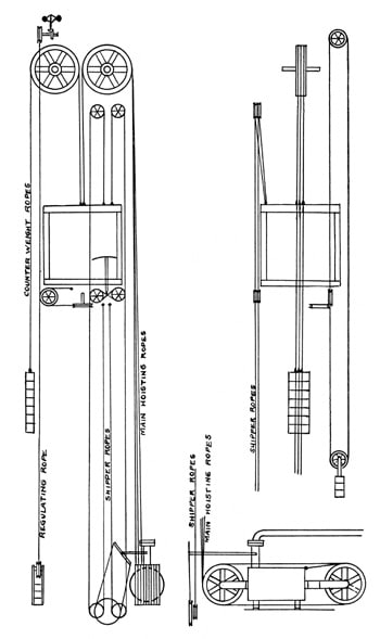A-Brief-History-of-Elevator-Wire-Ropes,-Part-One-Figure-6