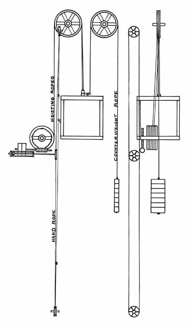A-Brief-History-of-Elevator-Wire-Ropes,-Part-One-Figure-8