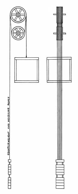 A-Brief-History-of-Elevator-Wire-Ropes,-Part-One-Figure-9
