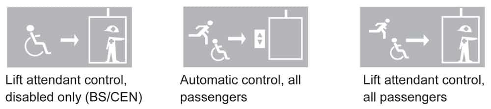 Comparison-of-Concepts-for-Evacuation-Lifts-Figure-4