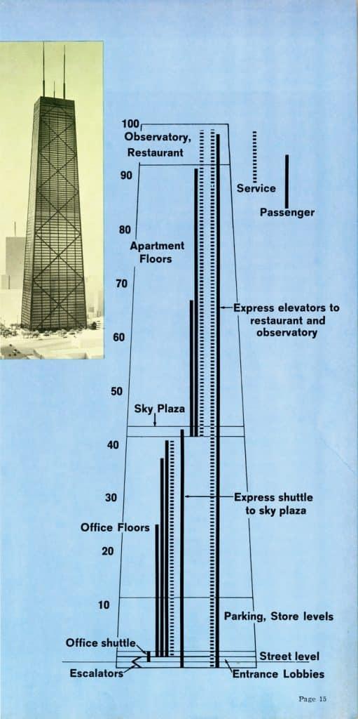 ELEVATOR-WORLD-1966-Figure-5
