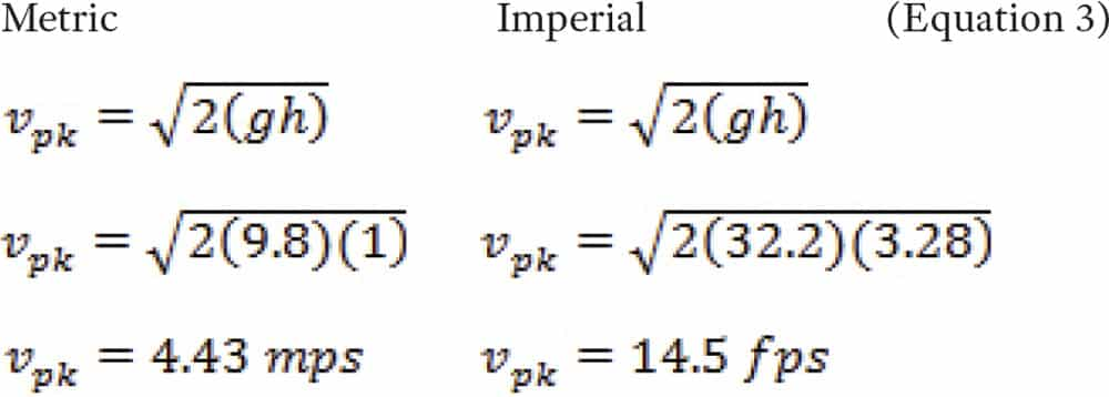 Elevator-Door-Force-Equation3