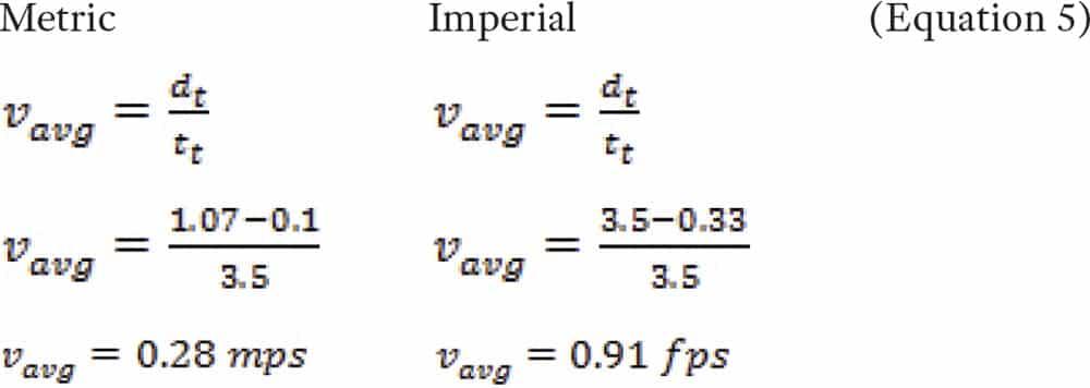 Elevator-Door-Force-Equation5