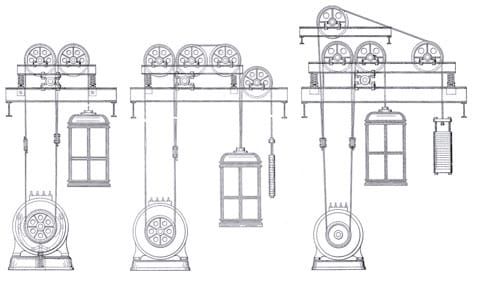 Rope-Drive-Elevators-4