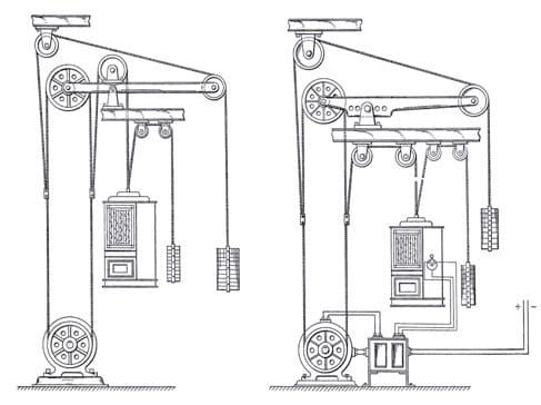 Rope-Drive-Elevators-6