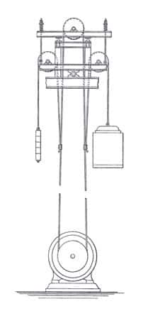 Rope-Drive-Elevators-7