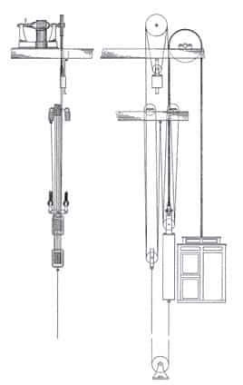 Rope-Drive-Elevators