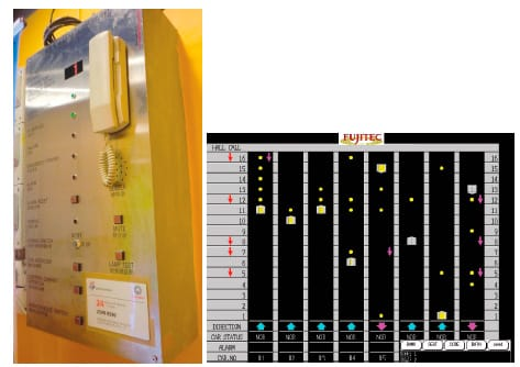 Elevator-Emergency-Operations-Figure-1