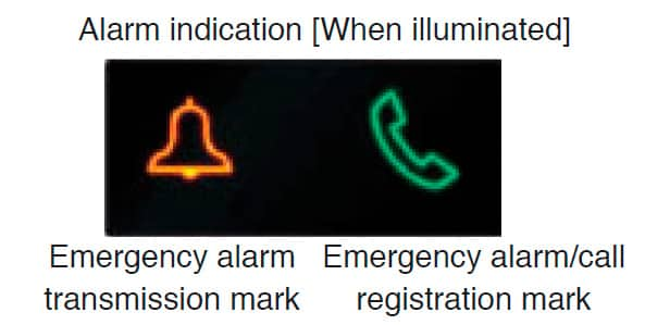 Elevator-Emergency-Operations-Figure-3