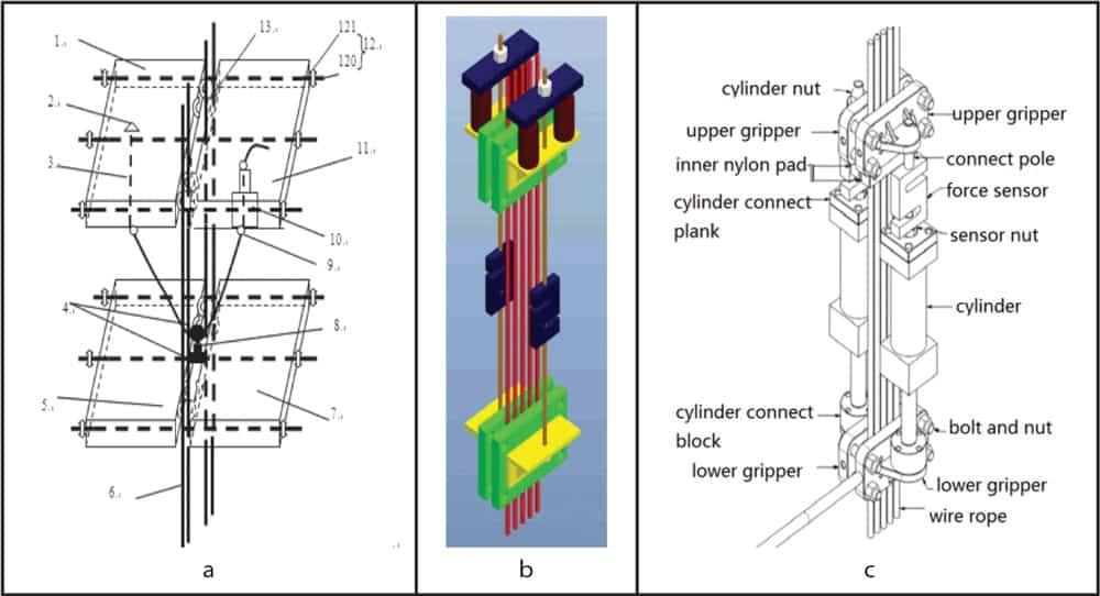 Innovative-Balance-Coefficient-Testing-System-for-Elevators-Figure-2