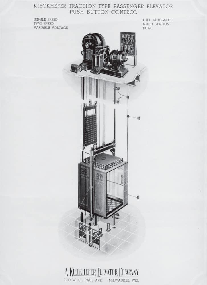 Kieckhefer-Elevator-Figure-3