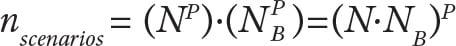 Methods-for-Evaluating-Elevator-RTT-Equation-1