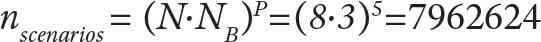 Methods-for-Evaluating-Elevator-RTT-Equation-2