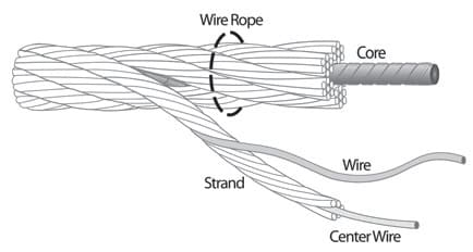Steel-Wire-Rope