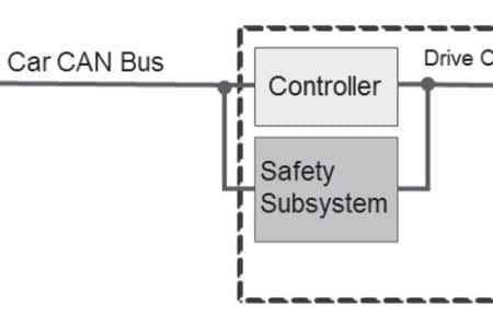 System-Analysis-and-Architecture-Methodologies-to-Drive-Innovative-Electrical-Systems