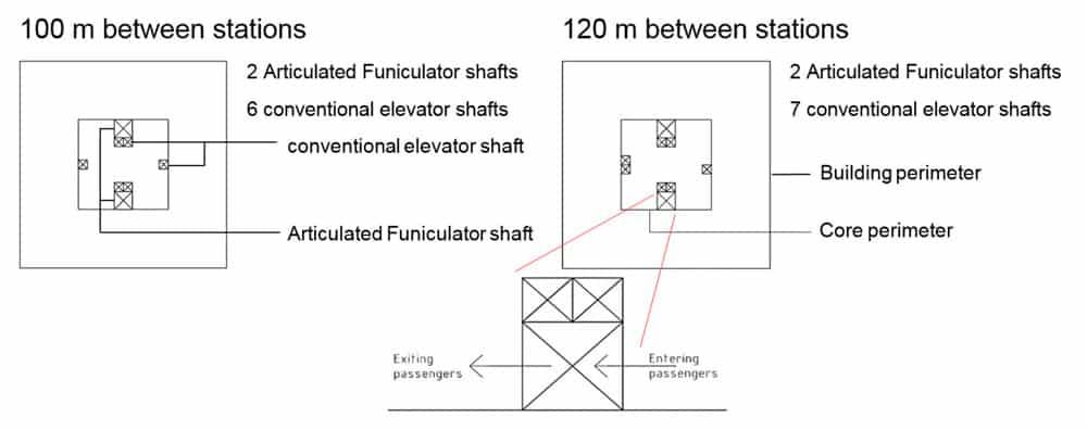 The-Articulated-Funiculator-An-Update-Figure-3