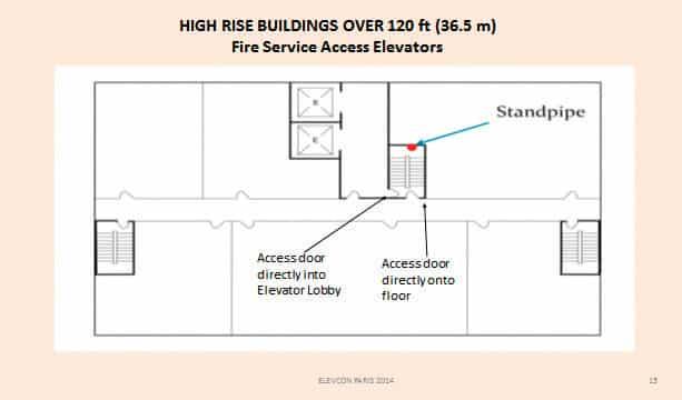 The-Evolving-Concept-of-Elevators-for-Fire-Service-Access-Figure-2