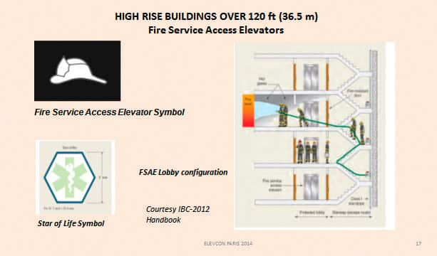 The-Evolving-Concept-of-Elevators-for-Fire-Service-Access