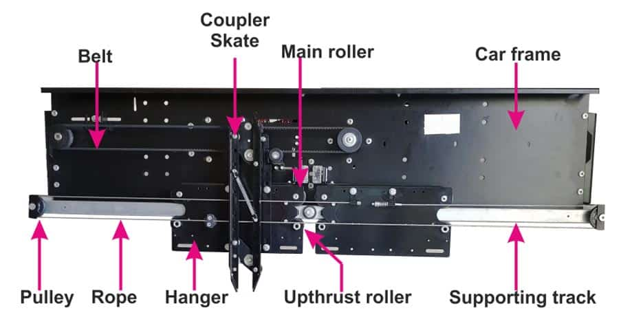 A Design Methodology of Rope Tension Meter Used for Lift Automatic Door Assembly - 01