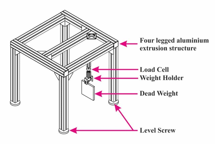 A Design Methodology of Rope Tension Meter Used for Lift Automatic Door Assembly - 05