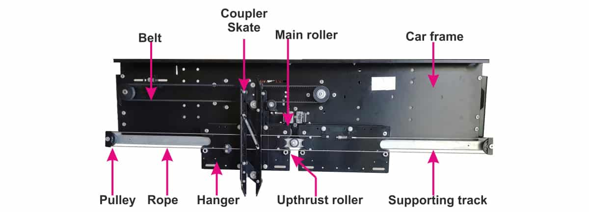 A Design Methodology of Rope Tension Meter Used for Lift Automatic Door Assembly