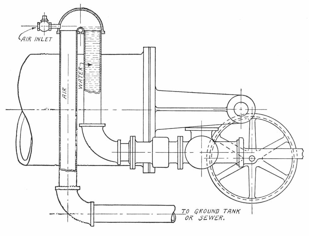 A-Houser-Horizontal-Hydraulic-Elevator-Engine-Part-One-Figure-4