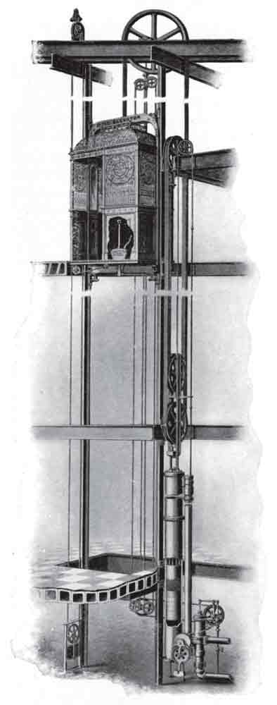 Early-Elevator-Plants-in-New-York-City-Figure-2