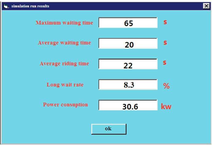 Elevator-Group-Control-Optimal-Figure-5