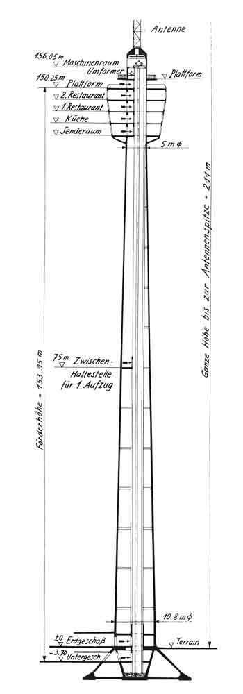 Elevatoring-Communications-Towers-1956-1968-Figure-3