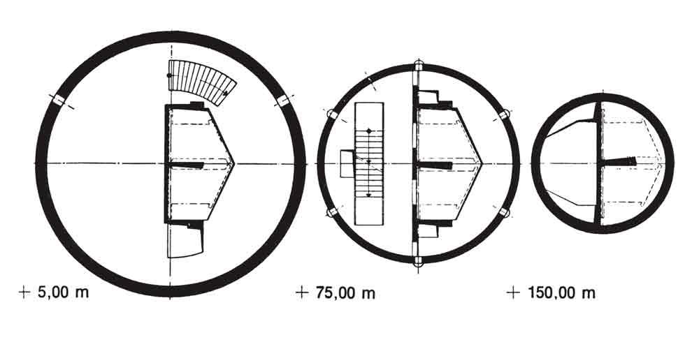 Elevatoring-Communications-Towers-1956-1968-Figure-4