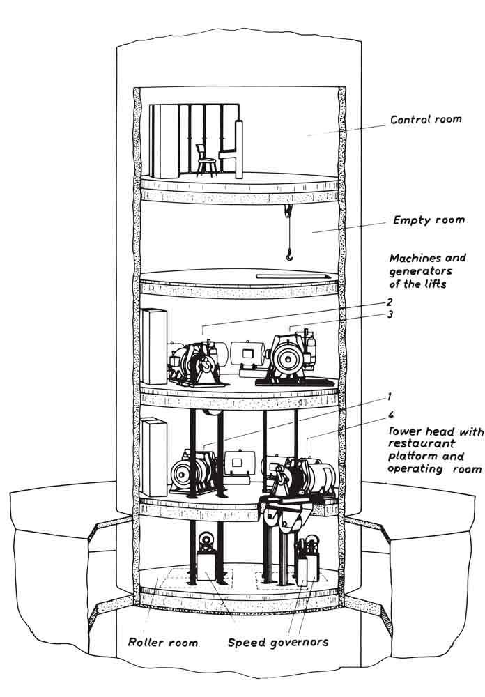 Elevatoring-Communications-Towers-1956-1968-Figure-8