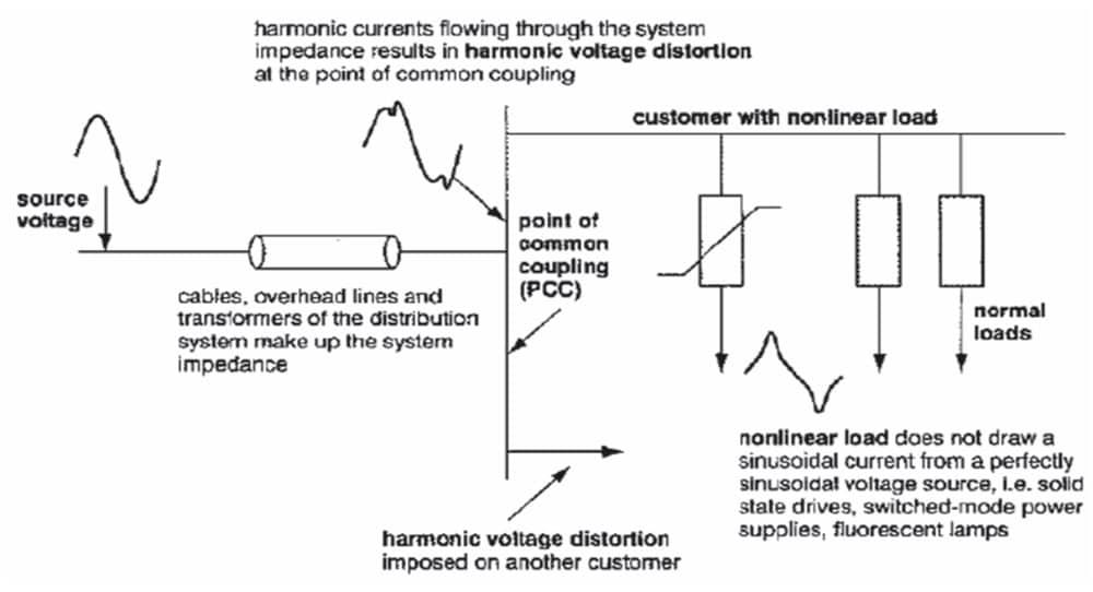 Energy-Code-Development-Part-Two-Figure-2