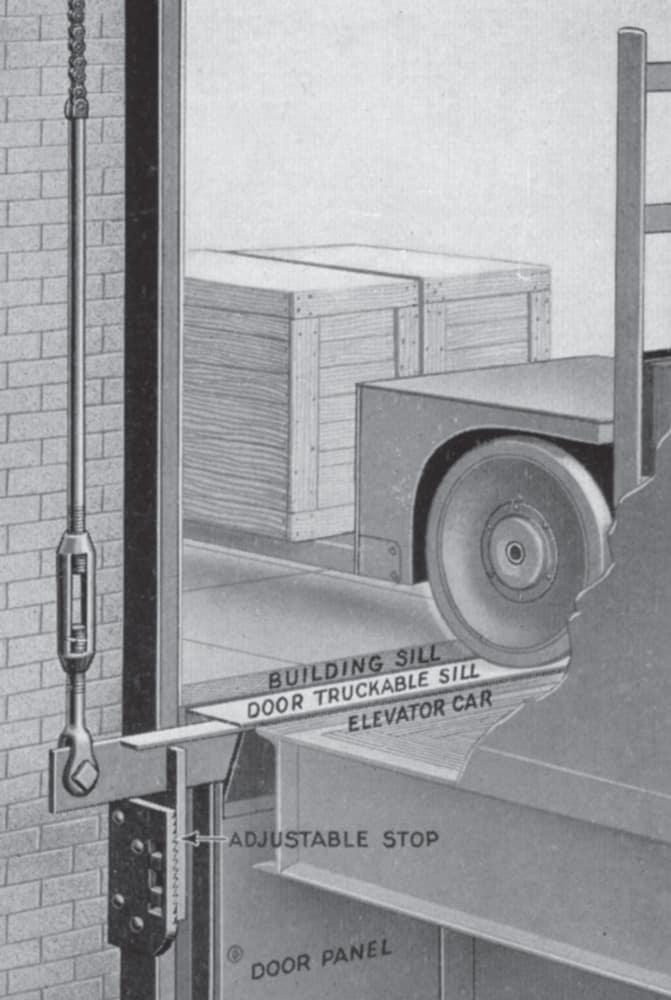 Evolution-of-the-Freight-Elevator-Door-Figure-2-