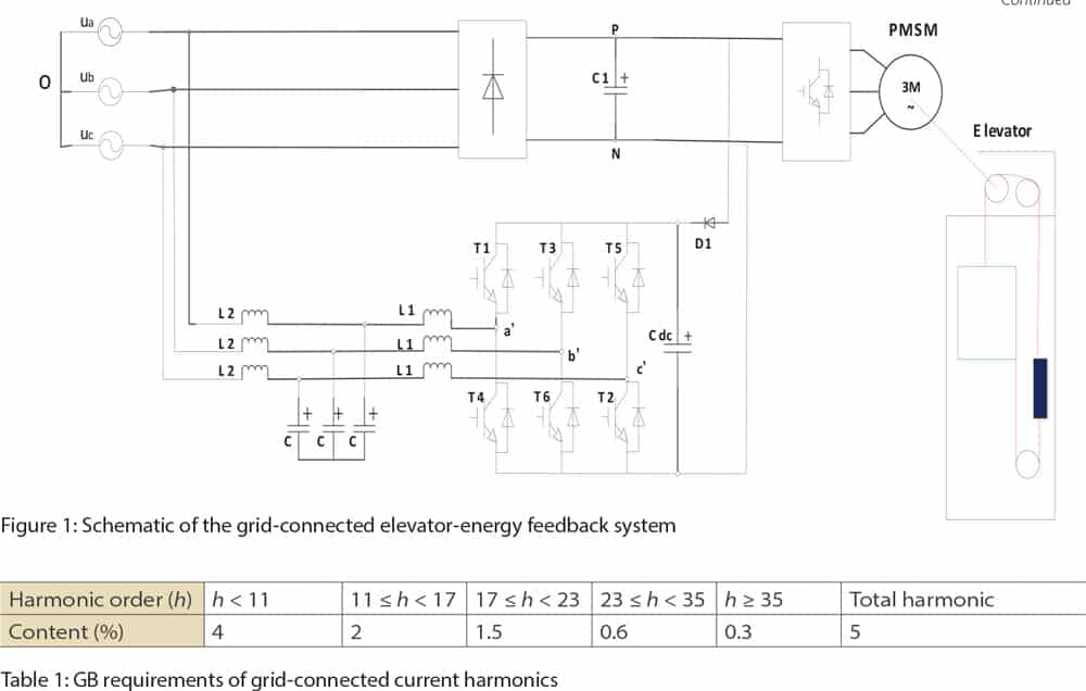 Grid-Connected-Feedback-Control-Figure-1